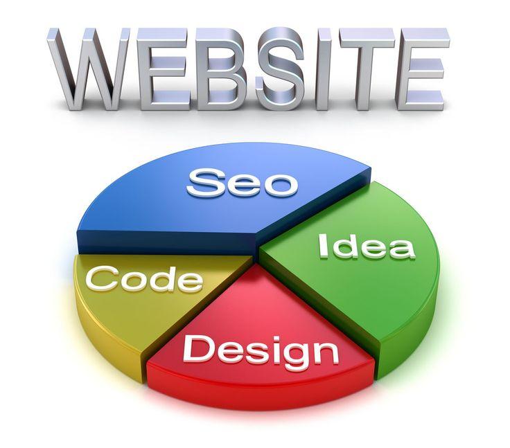 SEO-for-web-development-websites