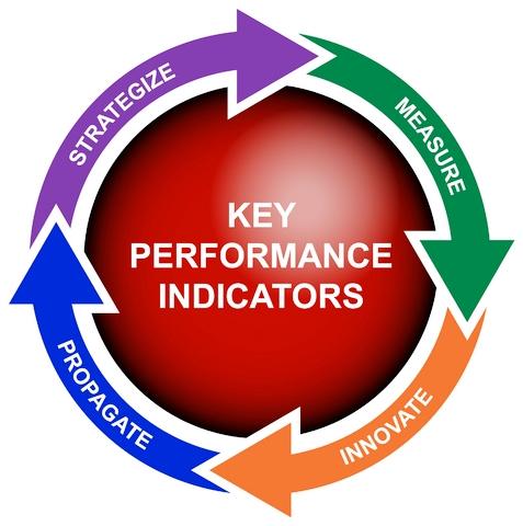 ksi-Key Performance Indicator